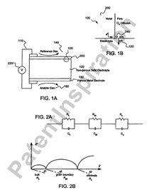 Sample report - Filter (14041 patents) - PatentInspiration
