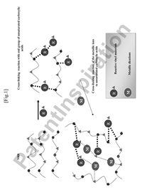 Gloves - Filter (10329 patents) - PatentInspiration